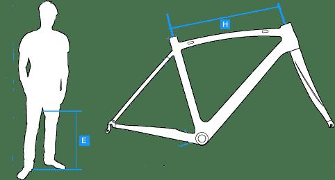 Déterminer facilement la bonne taille du cadre de votre vélo