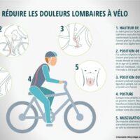 Infographie pour réduire les douleurs lombaire à vélo