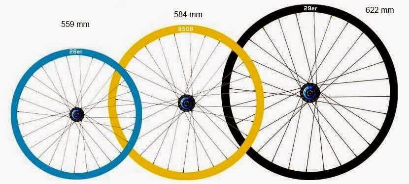 Différences de taille de roues VTT entre le 26, 27.5 et le 29 pouces